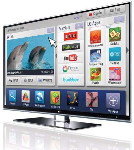LG Smart TV LW9500